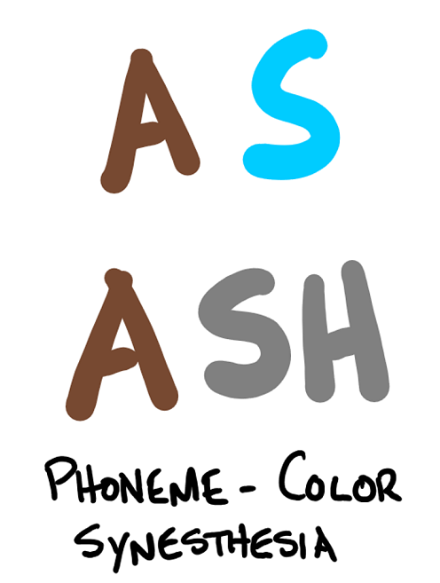 Exhibit: Phoneme-Color Synesthesia